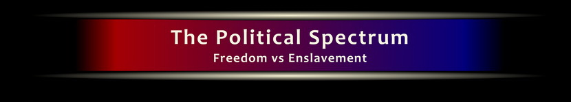 Political Spectrum Title Bar